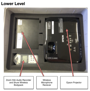 Excerpt from the NWRPCA AV Manuals. This shows how to pack up the box to assist with take down at the end of the conference.