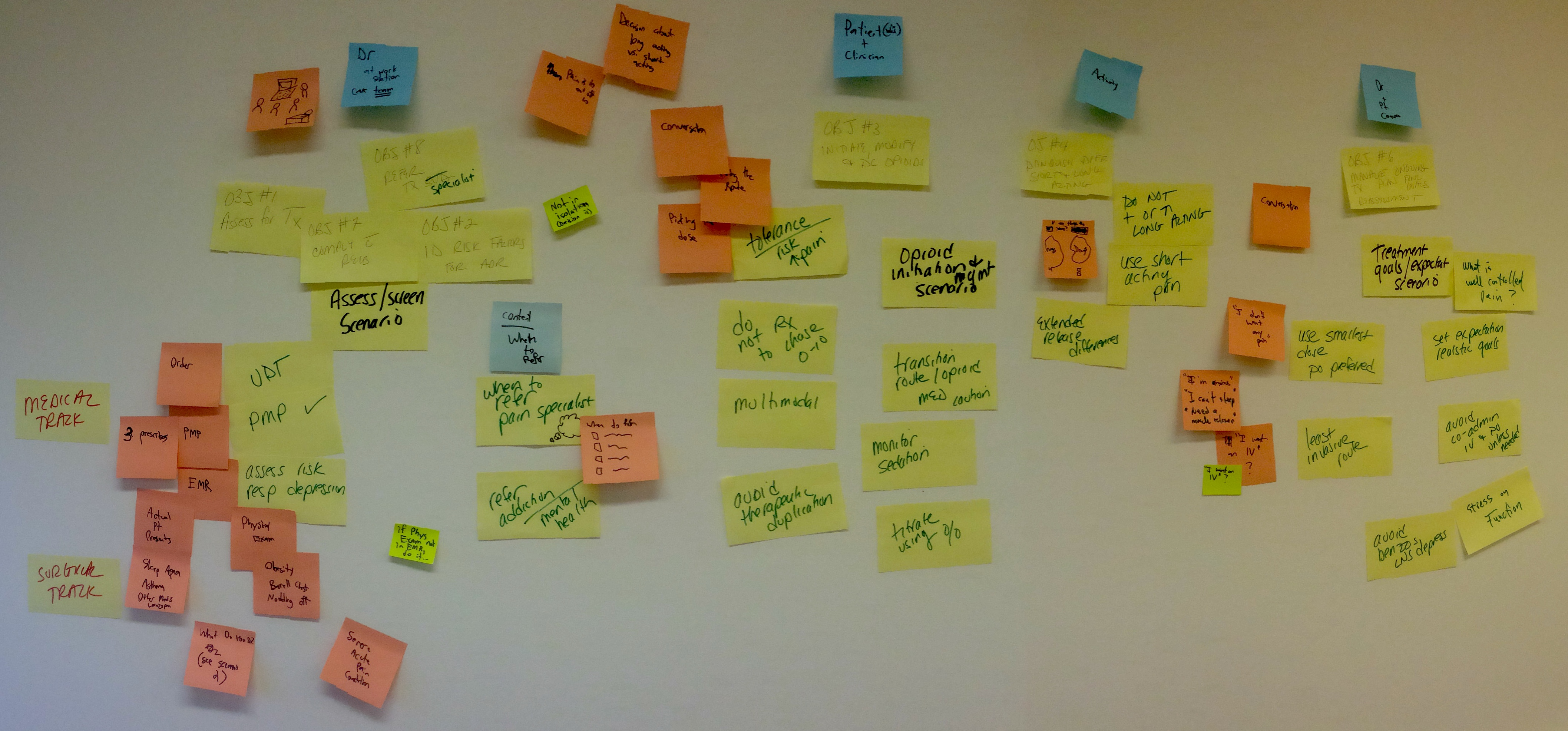 An affinity map: sticky notes of content organized into scenarios