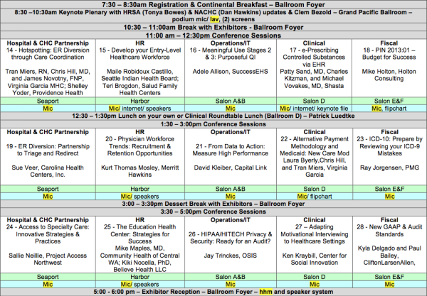 This is an AV grid from an NWRPCA conference. Note the AV needs marked in yellow. Also note that the Grand Pacific Ballroom, where the plenary and closing were held, consisted of breaking the walls down in Ballrooms A–E.