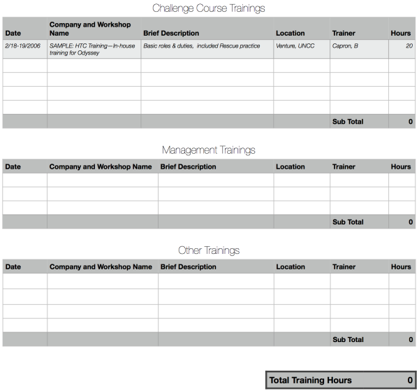 Redeisgned Challenge Course Portfolio Example